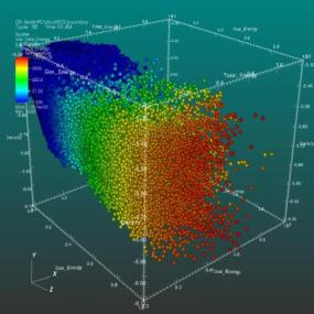 """Scatter plot"" by UCRL - Visualizations that have been created with VisIt. at wci.llnl.gov. Licensed under Public Domain via Commons - https://commons.wikimedia.org/wiki/File:Scatter_plot.jpg#/media/File:Scatter_plot.jpg"