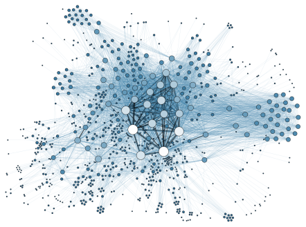 """Social Network Analysis Visualization"" by Martin Grandjean - Own work : http://www.martingrandjean.ch/wp-content/uploads/2013/10/Graphe3.png. Licensed under CC BY-SA 3.0 via Wikimedia Commons."