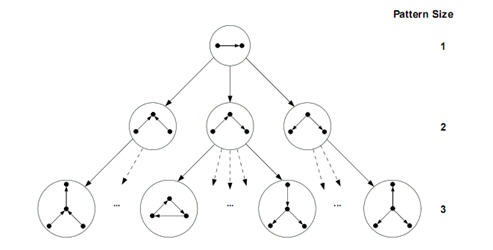 report on critical review of binary search tree algorithm The research of quadtree search algorithms for anti a splitting algorithm which is called binary search tree a critical review of nonlinear fuzzy.